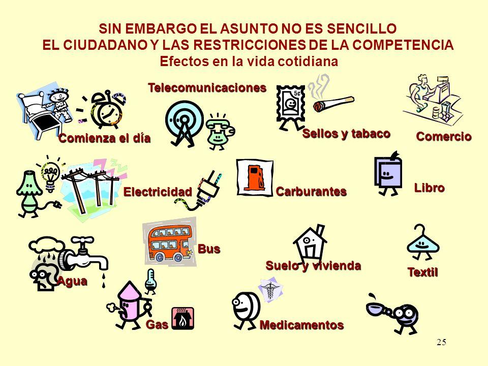 25 SIN EMBARGO EL ASUNTO NO ES SENCILLO EL CIUDADANO Y LAS RESTRICCIONES DE LA COMPETENCIA Efectos en la vida cotidiana Comienza el día Electricidad A