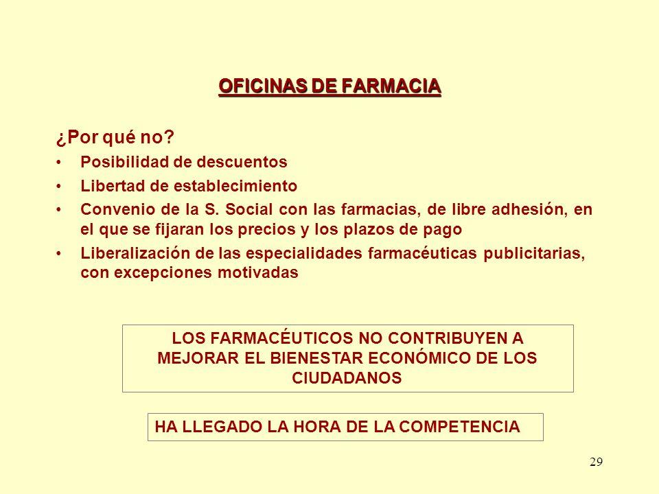 29 OFICINAS DE FARMACIA ¿Por qué no? Posibilidad de descuentos Libertad de establecimiento Convenio de la S. Social con las farmacias, de libre adhesi