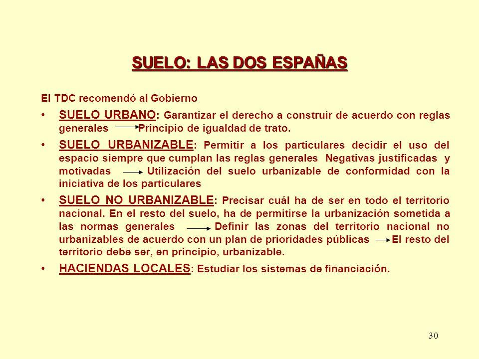 30 SUELO: LAS DOS ESPAÑAS El TDC recomendó al Gobierno SUELO URBANO : Garantizar el derecho a construir de acuerdo con reglas generales Principio de i