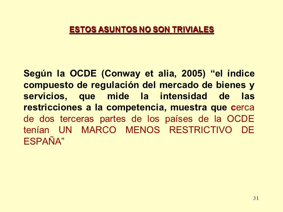 31 ESTOS ASUNTOS NO SON TRIVIALES Según la OCDE (Conway et alia, 2005) el índice compuesto de regulación del mercado de bienes y servicios, que mide l
