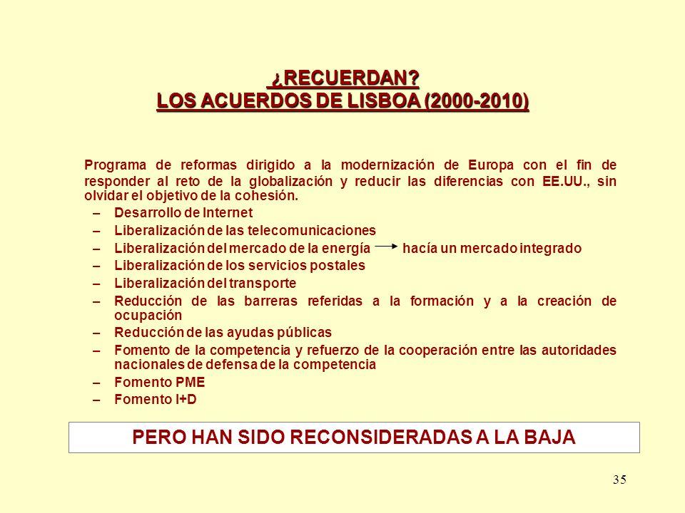 35 ¿RECUERDAN? LOS ACUERDOS DE LISBOA (2000-2010) ¿RECUERDAN? LOS ACUERDOS DE LISBOA (2000-2010) Programa de reformas dirigido a la modernización de E