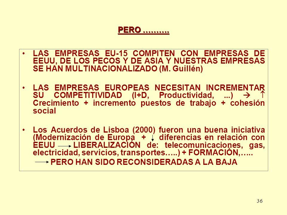 36 PERO ………. LAS EMPRESAS EU-15 COMPITEN CON EMPRESAS DE EEUU, DE LOS PECOS Y DE ASIA Y NUESTRAS EMPRESAS SE HAN MULTINACIONALIZADO (M. Guillén) LAS E
