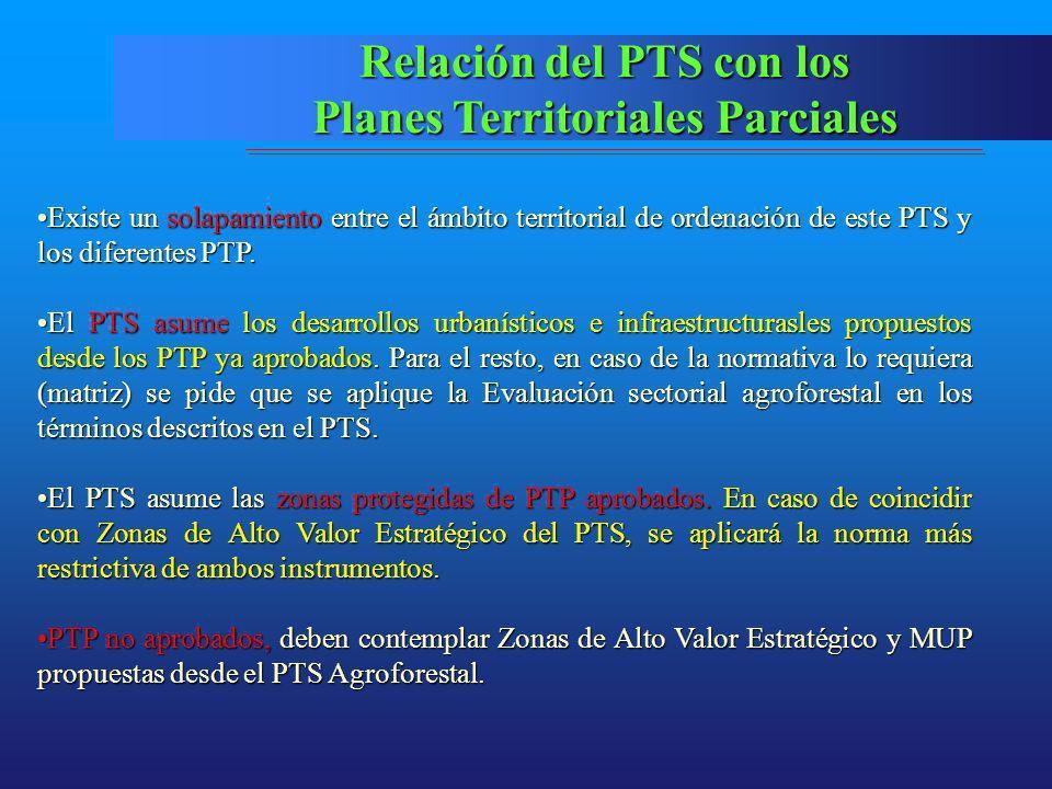 Criterios generales de implantación de Usos en el ámbito del PTS: A.
