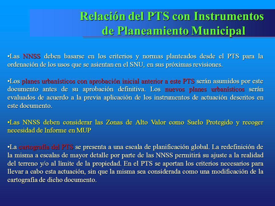 Existe un solapamiento entre el ámbito territorial de ordenación de este PTS y los diferentes PTP.Existe un solapamiento entre el ámbito territorial de ordenación de este PTS y los diferentes PTP.