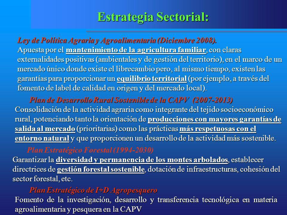 Plan Estratégico de I+D Agropesquero Fomento de la investigación, desarrollo y transferencia tecnológica en materia agroalimentaria y pesquera en la CAPV Estrategia Sectorial: Ley de Política Agraria y Agroalimentaria (Diciembre 2008).