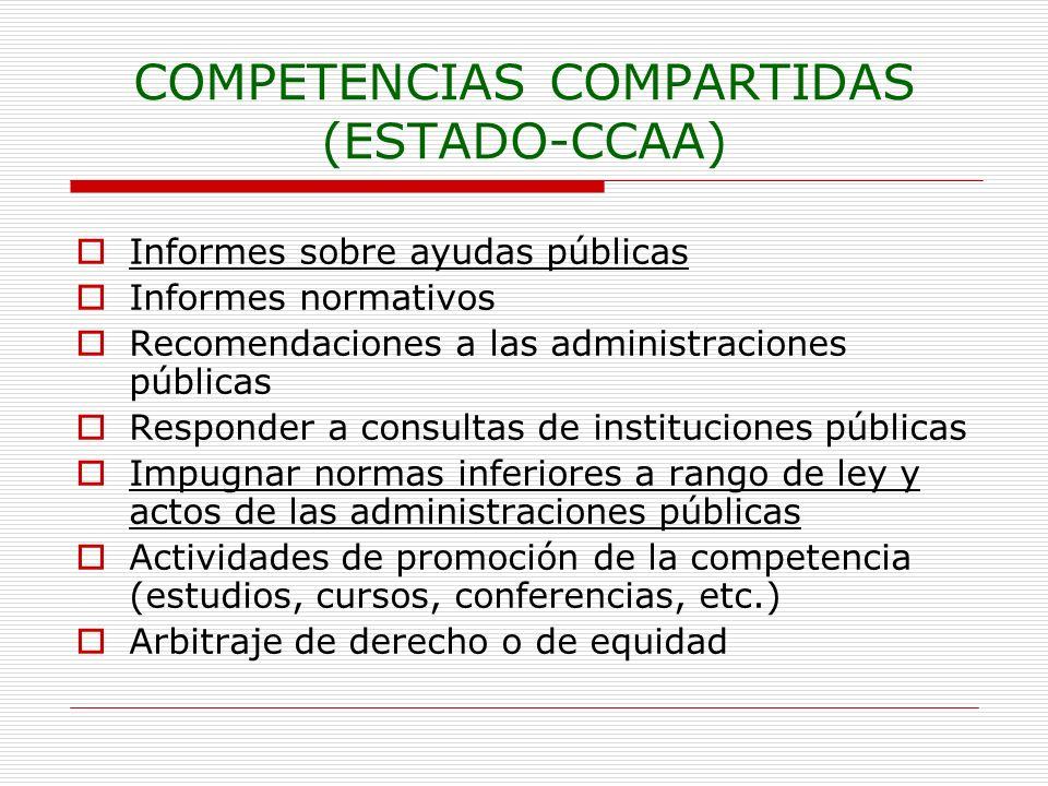 COMPETENCIAS COMPARTIDAS (ESTADO-CCAA) Informes sobre ayudas públicas Informes normativos Recomendaciones a las administraciones públicas Responder a