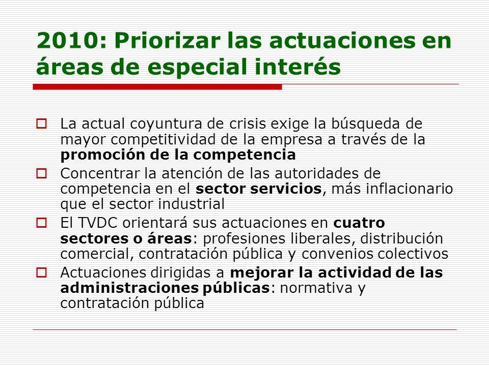 2010: Priorizar las actuaciones en áreas de especial interés La actual coyuntura de crisis exige la búsqueda de mayor competitividad de la empresa a t