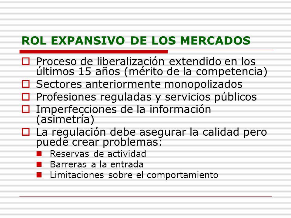 ROL EXPANSIVO DE LOS MERCADOS Proceso de liberalización extendido en los últimos 15 años (mérito de la competencia) Sectores anteriormente monopolizad