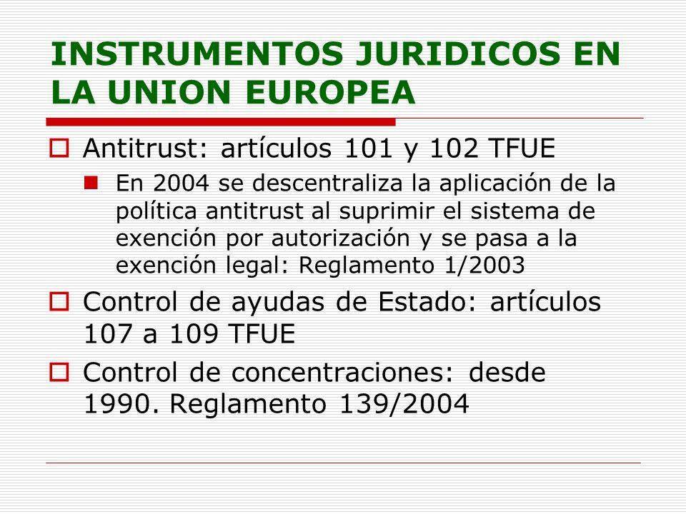 INSTRUMENTOS JURIDICOS EN LA UNION EUROPEA Antitrust: artículos 101 y 102 TFUE En 2004 se descentraliza la aplicación de la política antitrust al supr