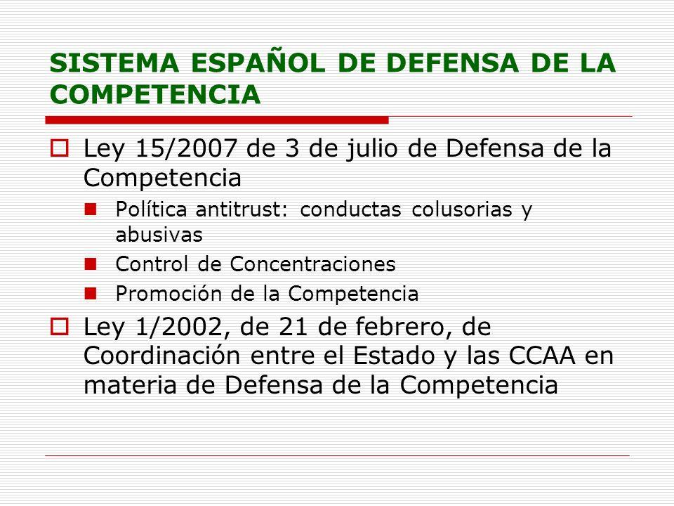 SISTEMA ESPAÑOL DE DEFENSA DE LA COMPETENCIA Ley 15/2007 de 3 de julio de Defensa de la Competencia Política antitrust: conductas colusorias y abusiva