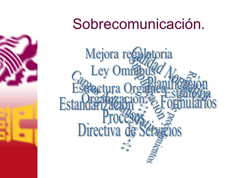 Sobrecomunicación.