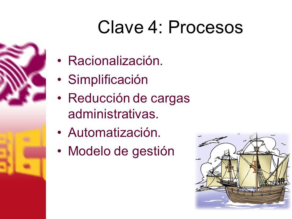 Clave 4: Procesos Racionalización. Simplificación Reducción de cargas administrativas. Automatización. Modelo de gestión