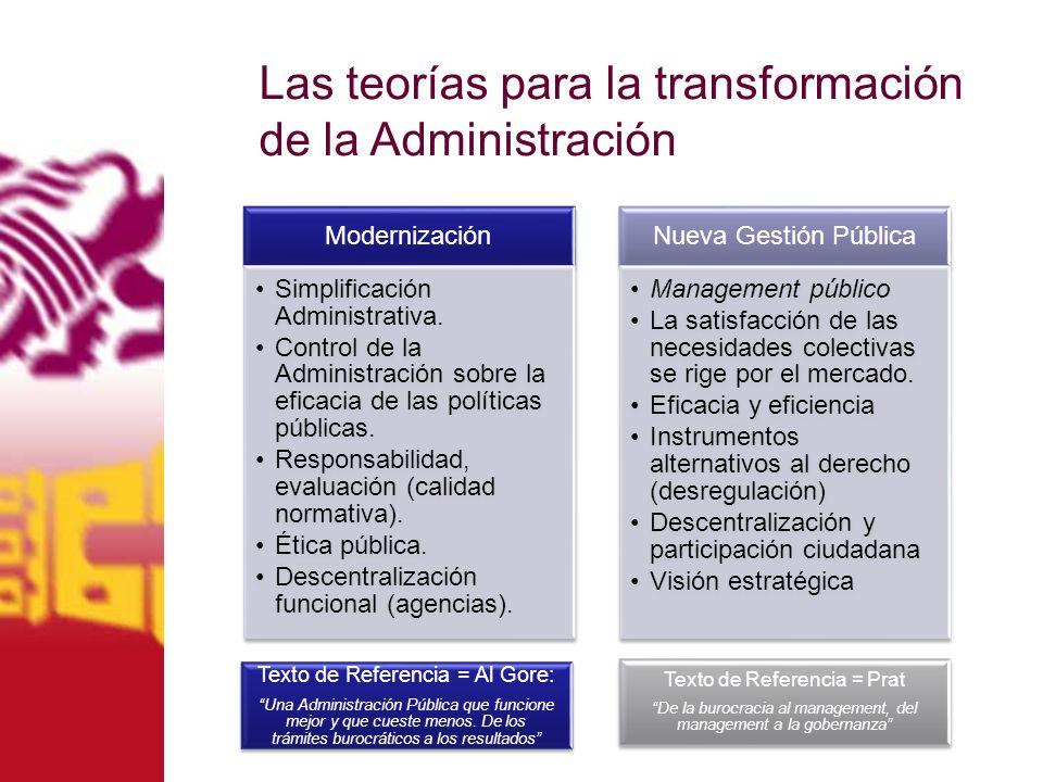 Las teorías para la transformación de la Administración Modernización Simplificación Administrativa. Control de la Administración sobre la eficacia de