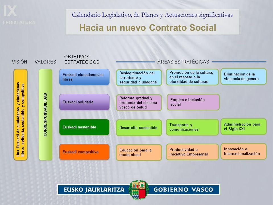 IX LEGISLATURA Calendario Legislativo, de Planes y Actuaciones significativas Una Euskadi de ciudadanos y ciudadanas libres, solidaria, sostenible y c