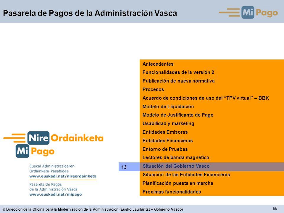 55 © Dirección de la Oficina para la Modernización de la Administración (Eusko Jaurlaritza – Gobierno Vasco) Pasarela de Pagos de la Administración Va