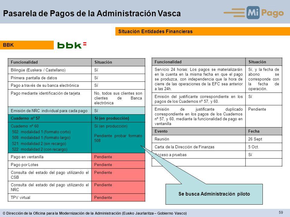 59 © Dirección de la Oficina para la Modernización de la Administración (Eusko Jaurlaritza – Gobierno Vasco) Pasarela de Pagos de la Administración Va
