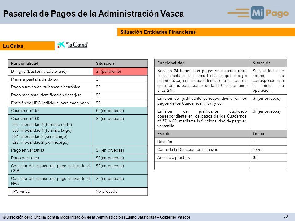 60 © Dirección de la Oficina para la Modernización de la Administración (Eusko Jaurlaritza – Gobierno Vasco) Pasarela de Pagos de la Administración Va