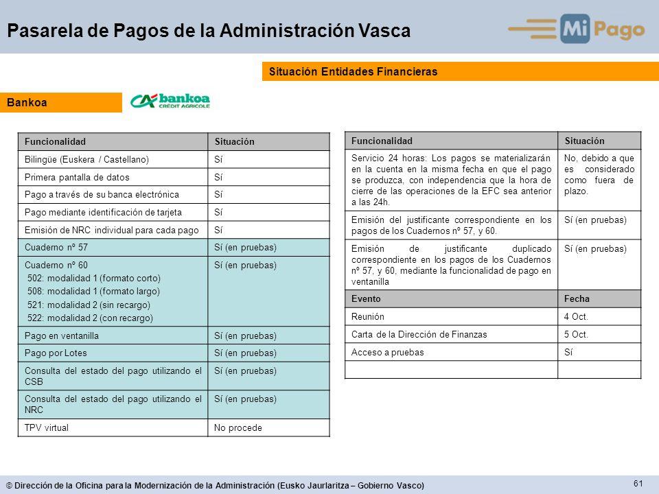 61 © Dirección de la Oficina para la Modernización de la Administración (Eusko Jaurlaritza – Gobierno Vasco) Pasarela de Pagos de la Administración Va