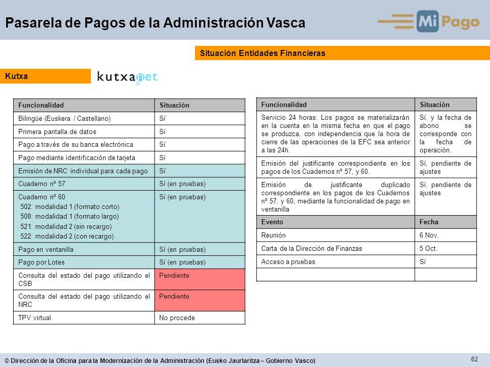 62 © Dirección de la Oficina para la Modernización de la Administración (Eusko Jaurlaritza – Gobierno Vasco) Pasarela de Pagos de la Administración Va