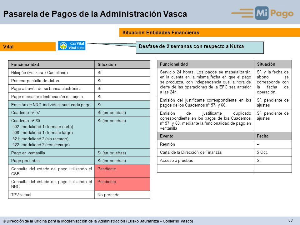 63 © Dirección de la Oficina para la Modernización de la Administración (Eusko Jaurlaritza – Gobierno Vasco) Pasarela de Pagos de la Administración Va