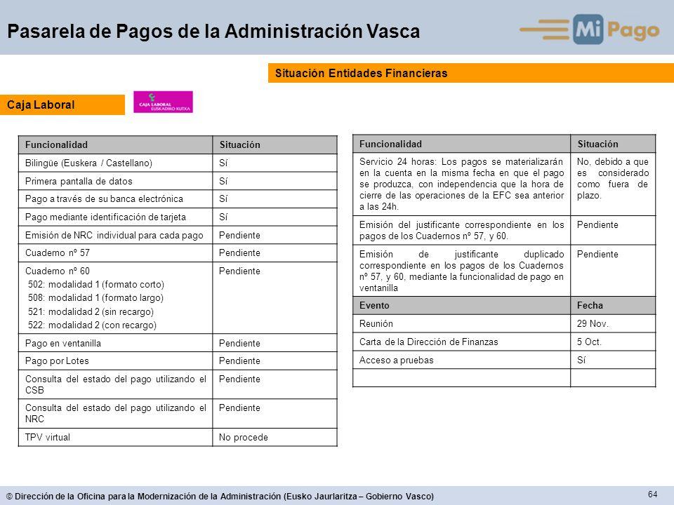 64 © Dirección de la Oficina para la Modernización de la Administración (Eusko Jaurlaritza – Gobierno Vasco) Pasarela de Pagos de la Administración Va