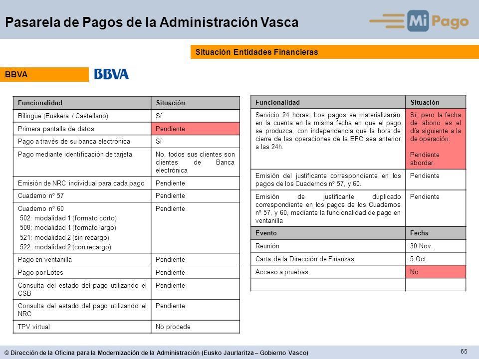 65 © Dirección de la Oficina para la Modernización de la Administración (Eusko Jaurlaritza – Gobierno Vasco) Pasarela de Pagos de la Administración Va
