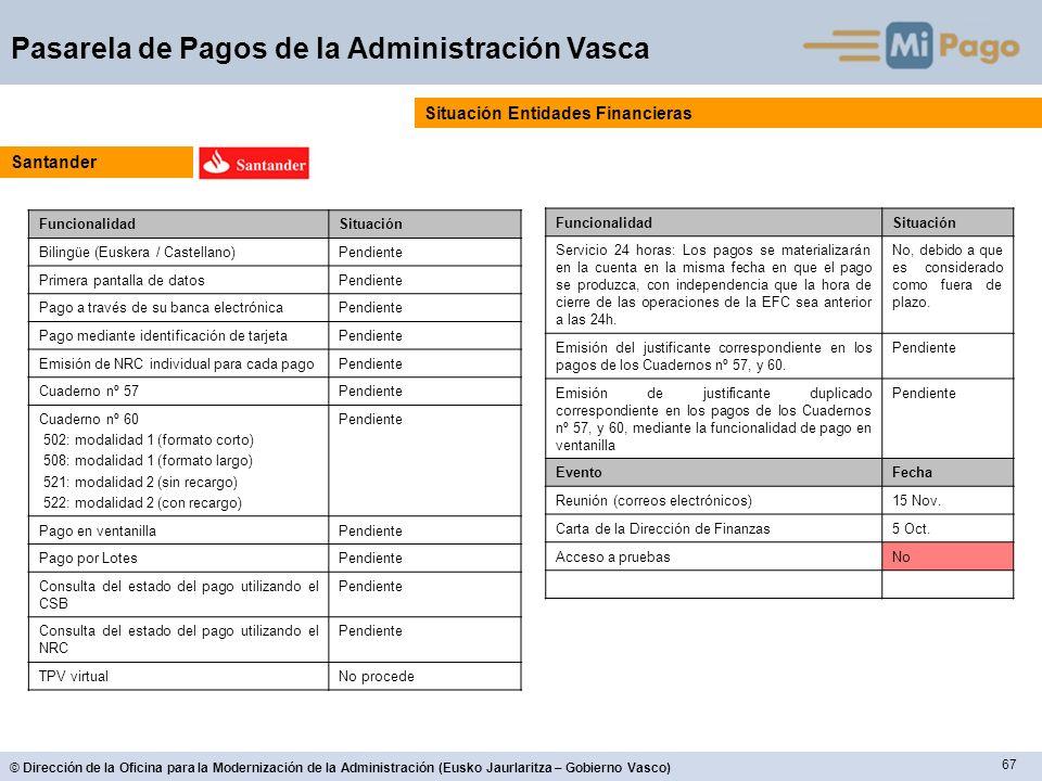 67 © Dirección de la Oficina para la Modernización de la Administración (Eusko Jaurlaritza – Gobierno Vasco) Pasarela de Pagos de la Administración Va
