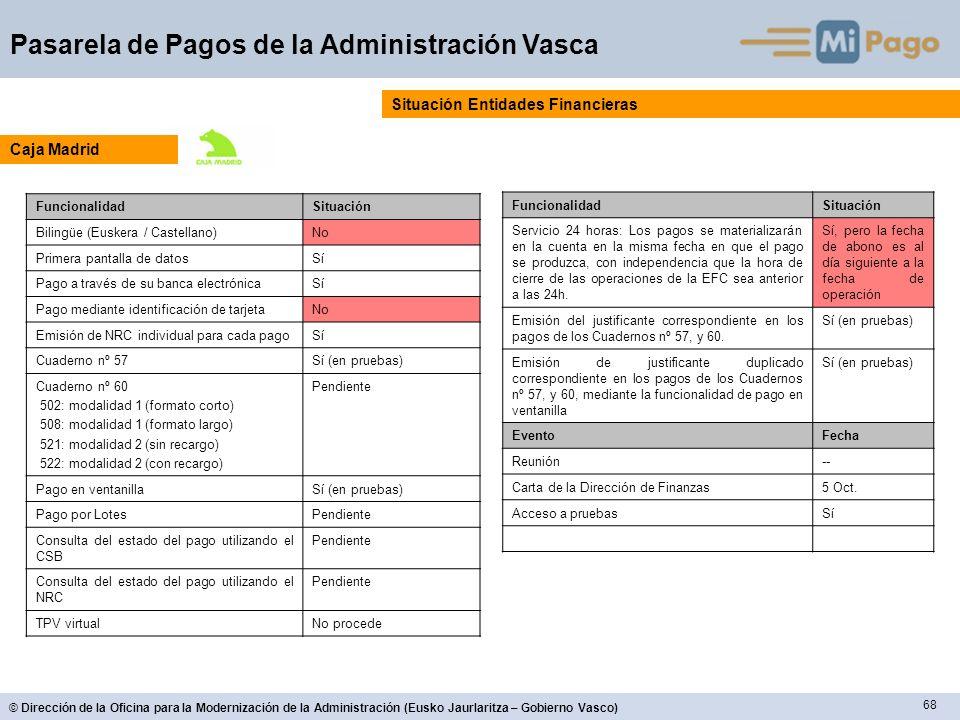 68 © Dirección de la Oficina para la Modernización de la Administración (Eusko Jaurlaritza – Gobierno Vasco) Pasarela de Pagos de la Administración Va