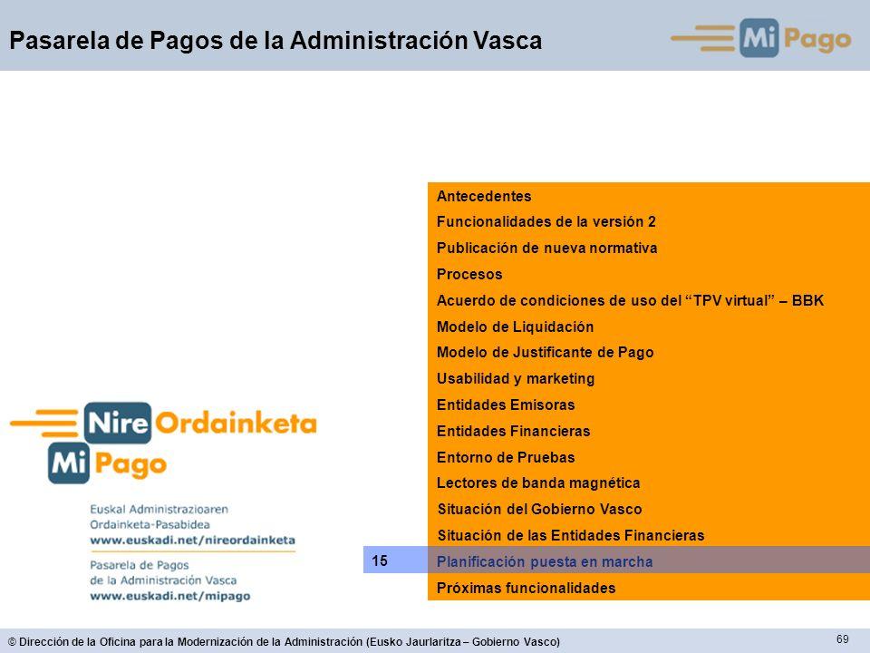 69 © Dirección de la Oficina para la Modernización de la Administración (Eusko Jaurlaritza – Gobierno Vasco) Pasarela de Pagos de la Administración Va