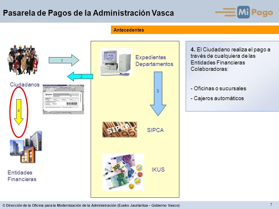 7 © Dirección de la Oficina para la Modernización de la Administración (Eusko Jaurlaritza – Gobierno Vasco) Pasarela de Pagos de la Administración Vas