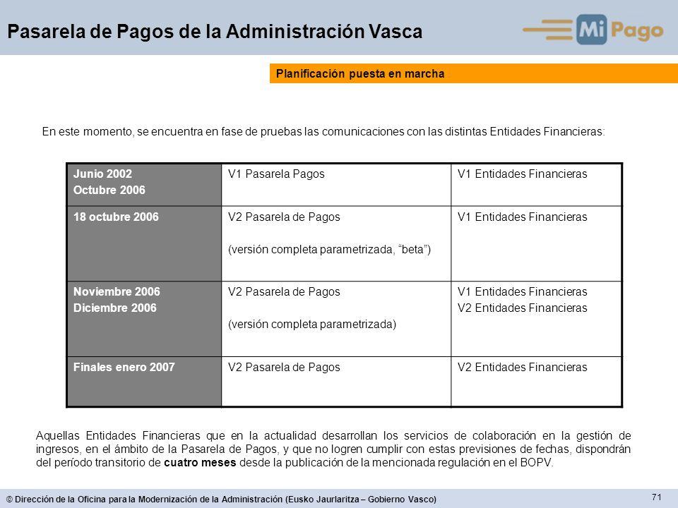 71 © Dirección de la Oficina para la Modernización de la Administración (Eusko Jaurlaritza – Gobierno Vasco) Pasarela de Pagos de la Administración Va