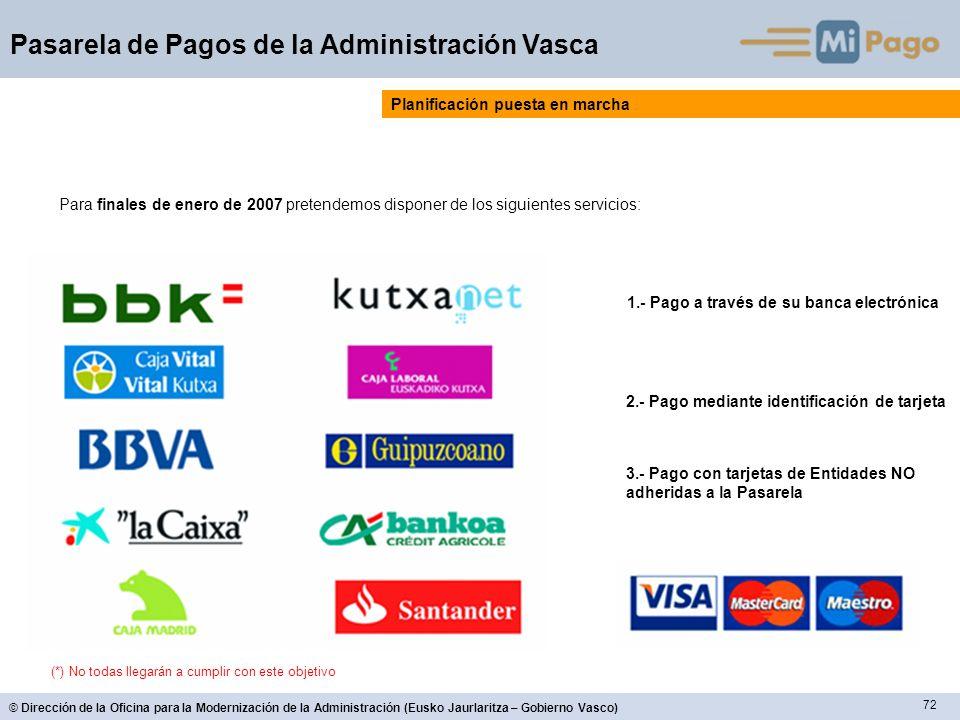 72 © Dirección de la Oficina para la Modernización de la Administración (Eusko Jaurlaritza – Gobierno Vasco) Pasarela de Pagos de la Administración Va