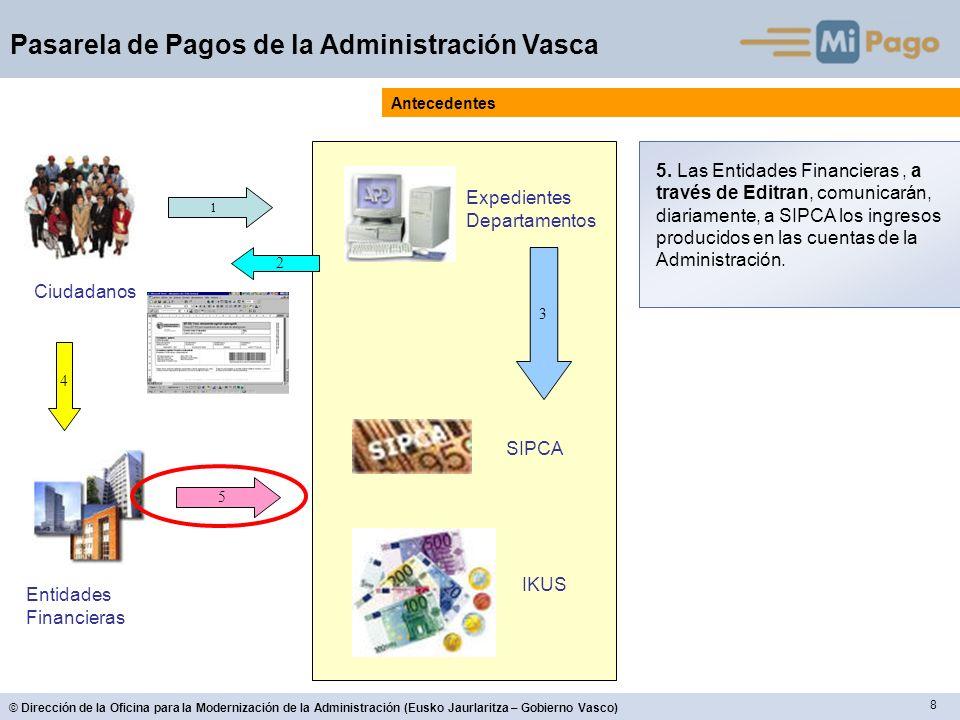 19 © Dirección de la Oficina para la Modernización de la Administración (Eusko Jaurlaritza – Gobierno Vasco) Pasarela de Pagos de la Administración Vasca Funcionalidades de la versión 2 Pago de Lotes.