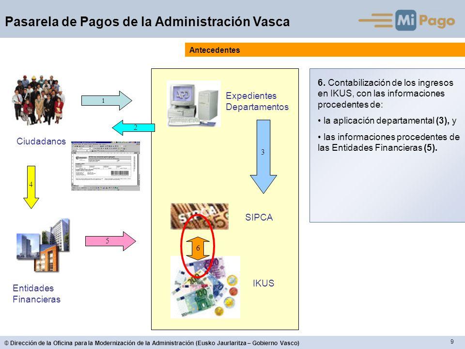 40 © Dirección de la Oficina para la Modernización de la Administración (Eusko Jaurlaritza – Gobierno Vasco) Pasarela de Pagos de la Administración Vasca Modelo de Justificante de Pago