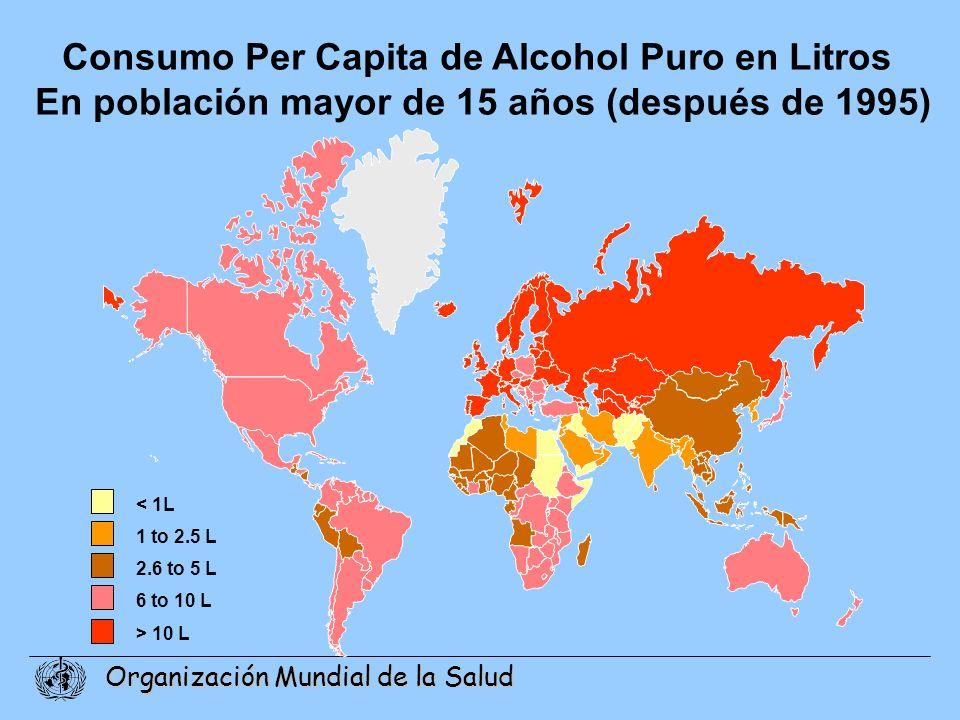Organización Mundial de la Salud < 1L 1 to 2.5 L 2.6 to 5 L 6 to 10 L > 10 L Consumo Per Capita de Alcohol Puro en Litros En población mayor de 15 año