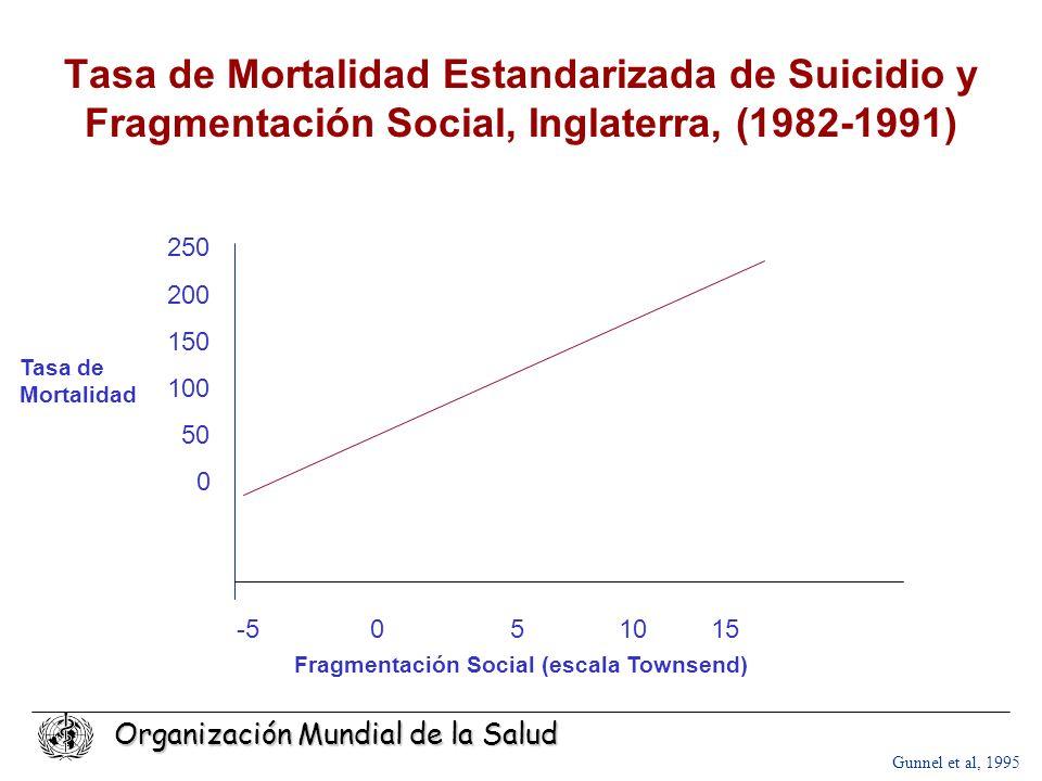 Organización Mundial de la Salud Tasa de Mortalidad Estandarizada de Suicidio y Fragmentación Social, Inglaterra, (1982-1991) -5 0 5 10 15 250 200 150