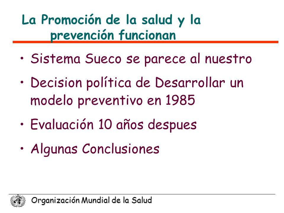 Organización Mundial de la Salud Sistema Sueco se parece al nuestro Decision política de Desarrollar un modelo preventivo en 1985 Evaluación 10 años d