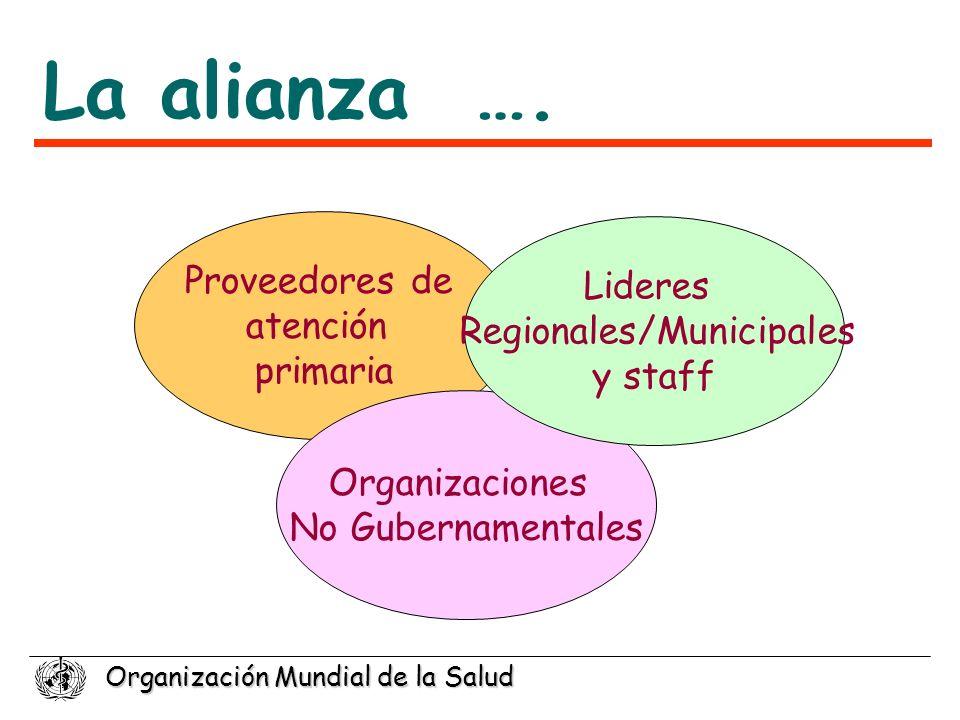 Organización Mundial de la Salud La alianza …. Proveedores de atención primaria Organizaciones No Gubernamentales Lideres Regionales/Municipales y sta