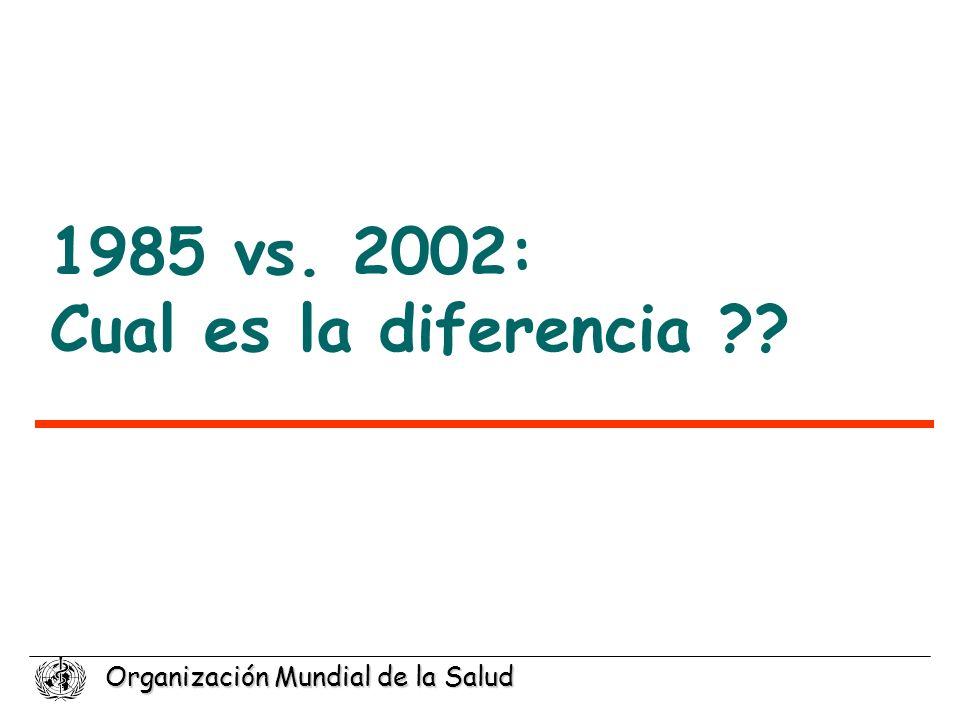 Organización Mundial de la Salud 1985 vs. 2002: Cual es la diferencia ??