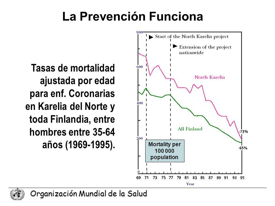 Organización Mundial de la Salud Tasas de mortalidad ajustada por edad para enf. Coronarias en Karelia del Norte y toda Finlandia, entre hombres entre