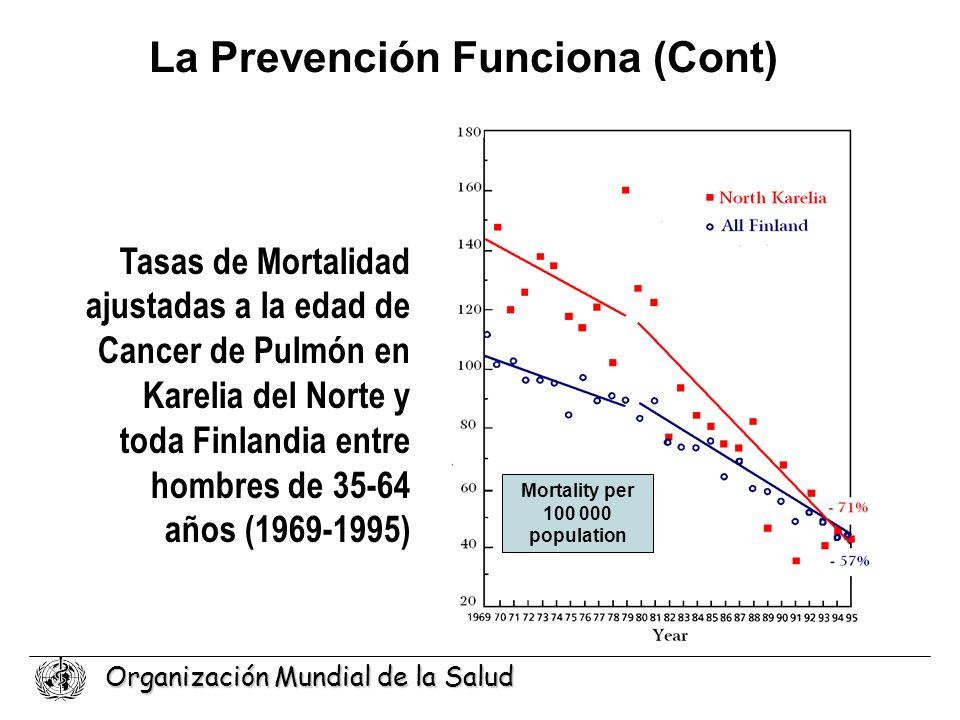 Organización Mundial de la Salud Tasas de Mortalidad ajustadas a la edad de Cancer de Pulmón en Karelia del Norte y toda Finlandia entre hombres de 35