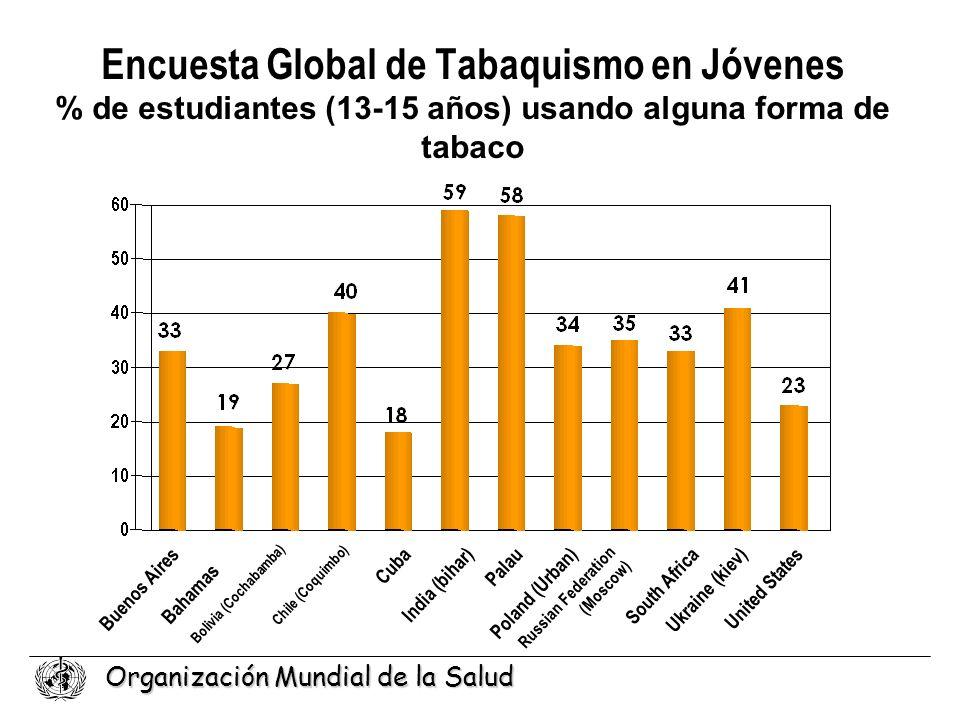 Organización Mundial de la Salud Encuesta Global de Tabaquismo en Jóvenes % de estudiantes (13-15 años) usando alguna forma de tabaco Buenos Aires Rus