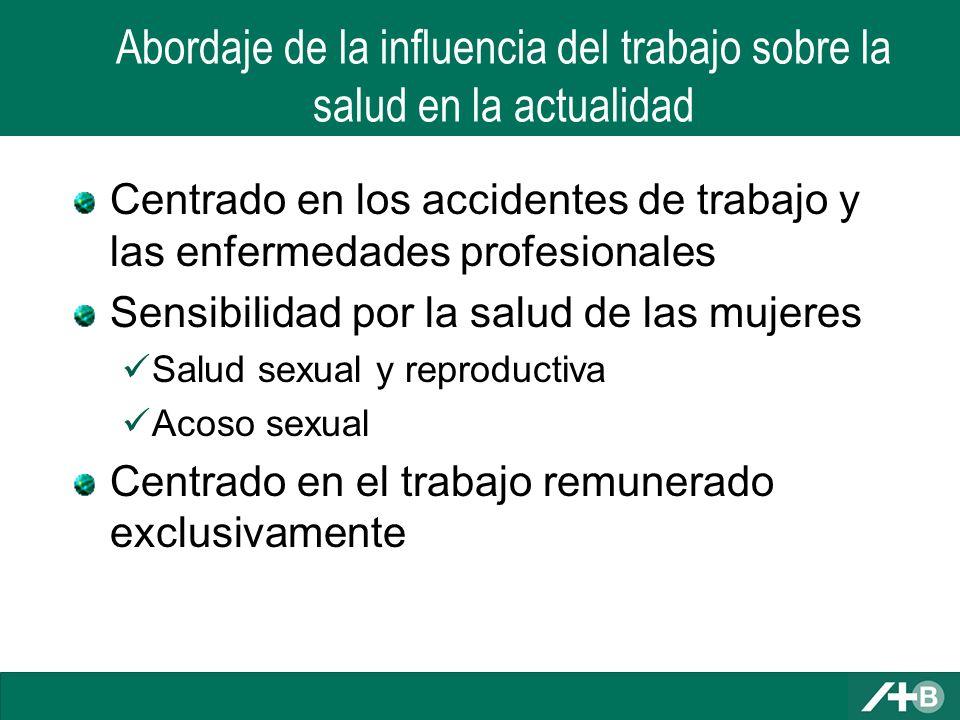 La perspectiva de género en el análisis de la influencia del trabajo sobre la salud La perspectiva de género no se limita a la salud reproductiva y el acoso sexual La influencia del trabajo sobre la salud no se limita a los accidentes de trabajo La influencia del trabajo sobre la salud no se limita al trabajo remunerado