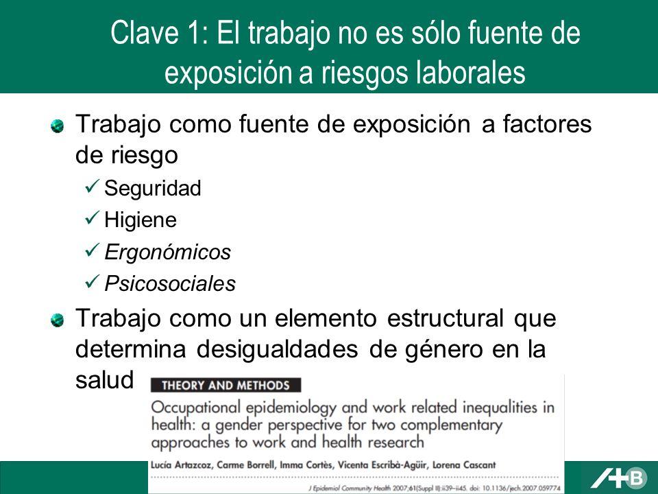 Distribución de las tareas del hogar: % que hace todo el trabajo (ambos trabajan), Navarra Artazcoz L, Artieda L, Borrell, C, Cortès I, Benach J, García V.