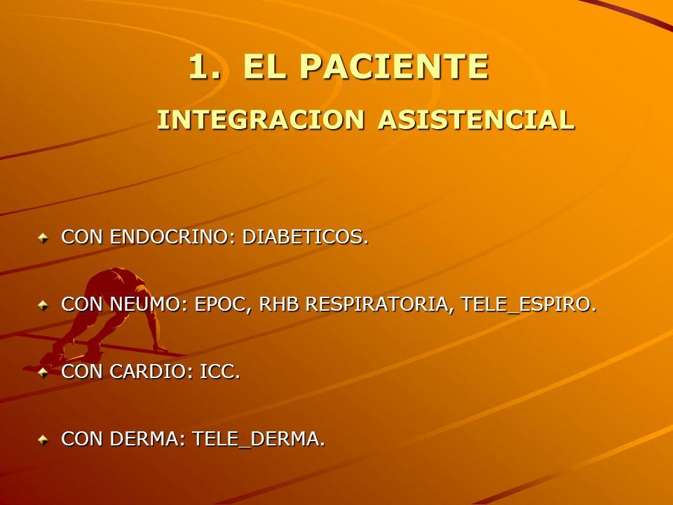 1.EL PACIENTE INTEGRACION ASISTENCIAL CON ENDOCRINO: DIABETICOS. CON NEUMO: EPOC, RHB RESPIRATORIA, TELE_ESPIRO. CON CARDIO: ICC. CON DERMA: TELE_DERM