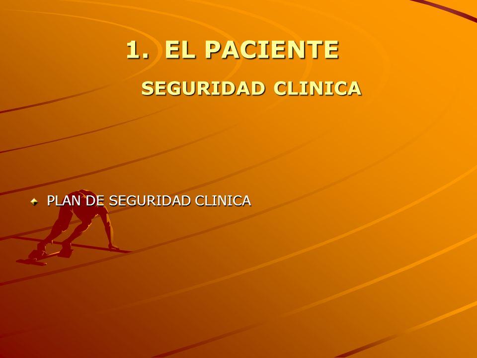 1.EL PACIENTE SEGURIDAD CLINICA PLAN DE SEGURIDAD CLINICA
