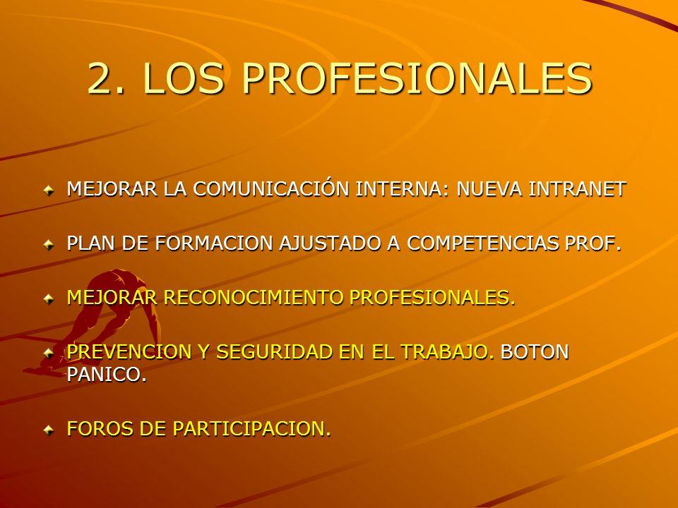 2. LOS PROFESIONALES MEJORAR LA COMUNICACIÓN INTERNA: NUEVA INTRANET PLAN DE FORMACION AJUSTADO A COMPETENCIAS PROF. MEJORAR RECONOCIMIENTO PROFESIONA