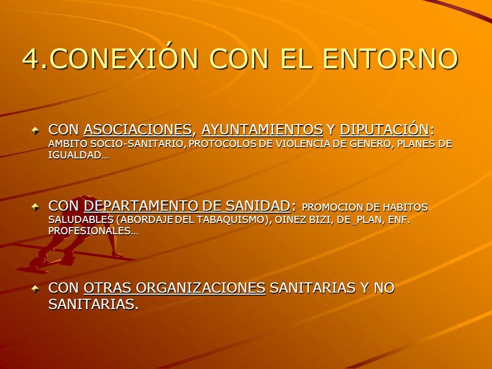4.CONEXIÓN CON EL ENTORNO CON ASOCIACIONES, AYUNTAMIENTOS Y DIPUTACIÓN: AMBITO SOCIO-SANITARIO, PROTOCOLOS DE VIOLENCIA DE GENERO, PLANES DE IGUALDAD…