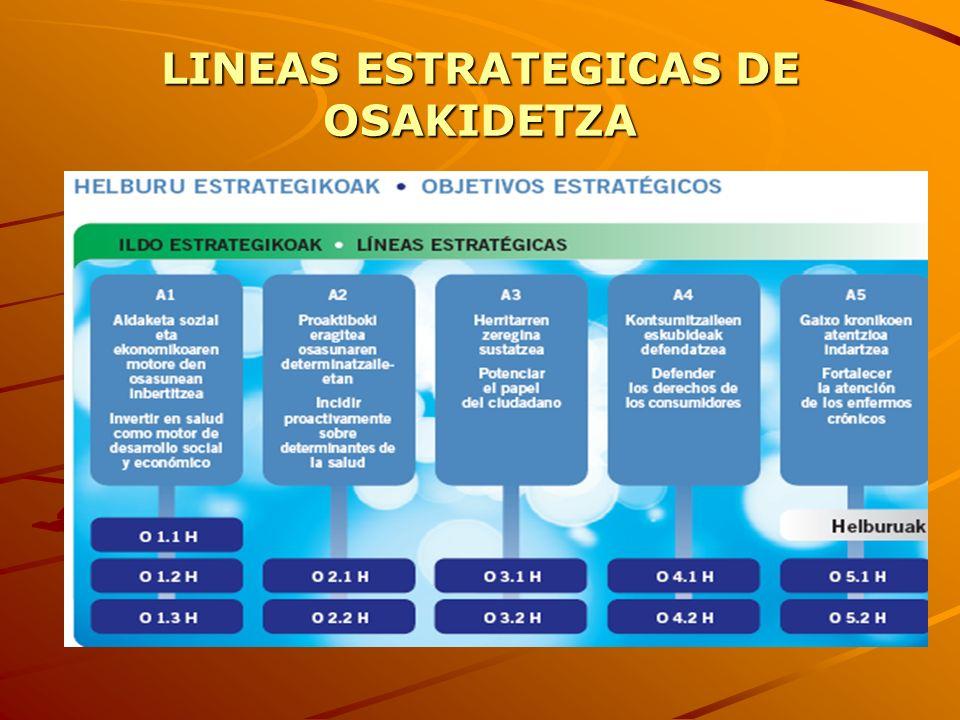 3.GESTION EFICIENTE NUEVOS MODELOS DE ORGANIZACIÓN ASISTENCIAL CUENTA RESULTADOS EQUILIBRADA (PRESUPUESTO=GASTO) CUENTA RESULTADOS EQUILIBRADA (PRESUPUESTO=GASTO) GESTION DE PRESUPUESTO POR UAP GESTION POR PROCESOS