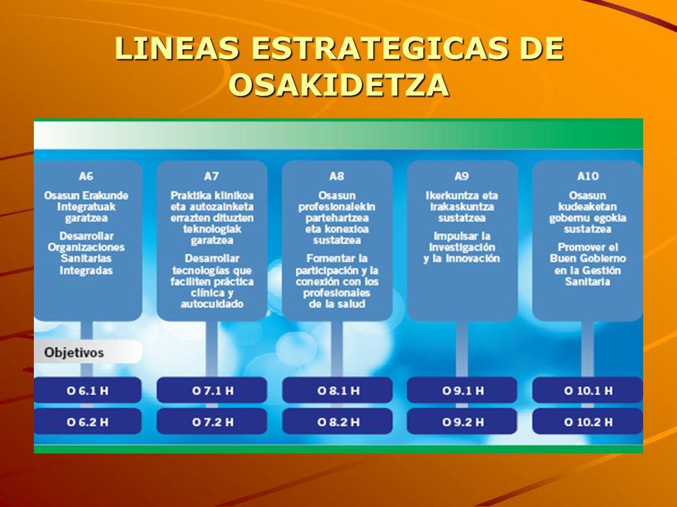 4.CONEXIÓN CON EL ENTORNO CON ASOCIACIONES, AYUNTAMIENTOS Y DIPUTACIÓN: AMBITO SOCIO-SANITARIO, PROTOCOLOS DE VIOLENCIA DE GENERO, PLANES DE IGUALDAD… CON DEPARTAMENTO DE SANIDAD: PROMOCION DE HABITOS SALUDABLES (ABORDAJE DEL TABAQUISMO), OINEZ BIZI, DE_PLAN, ENF.